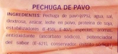 Ingredientes de la pechuga de pavo